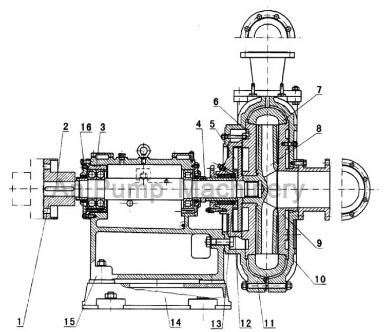 AZ-slurry-pump-construction-drawing