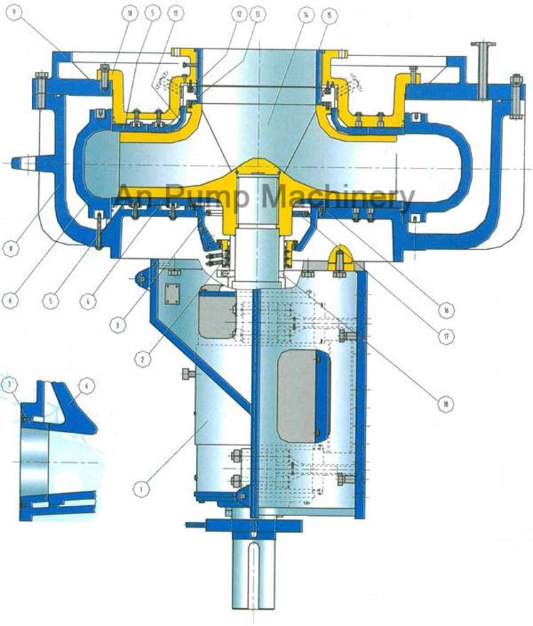 dredger-pump-construction