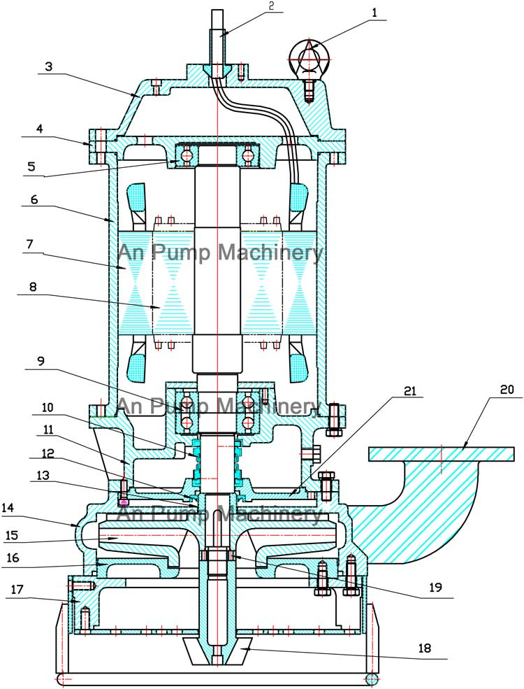submersible-slurry-pump-(4)